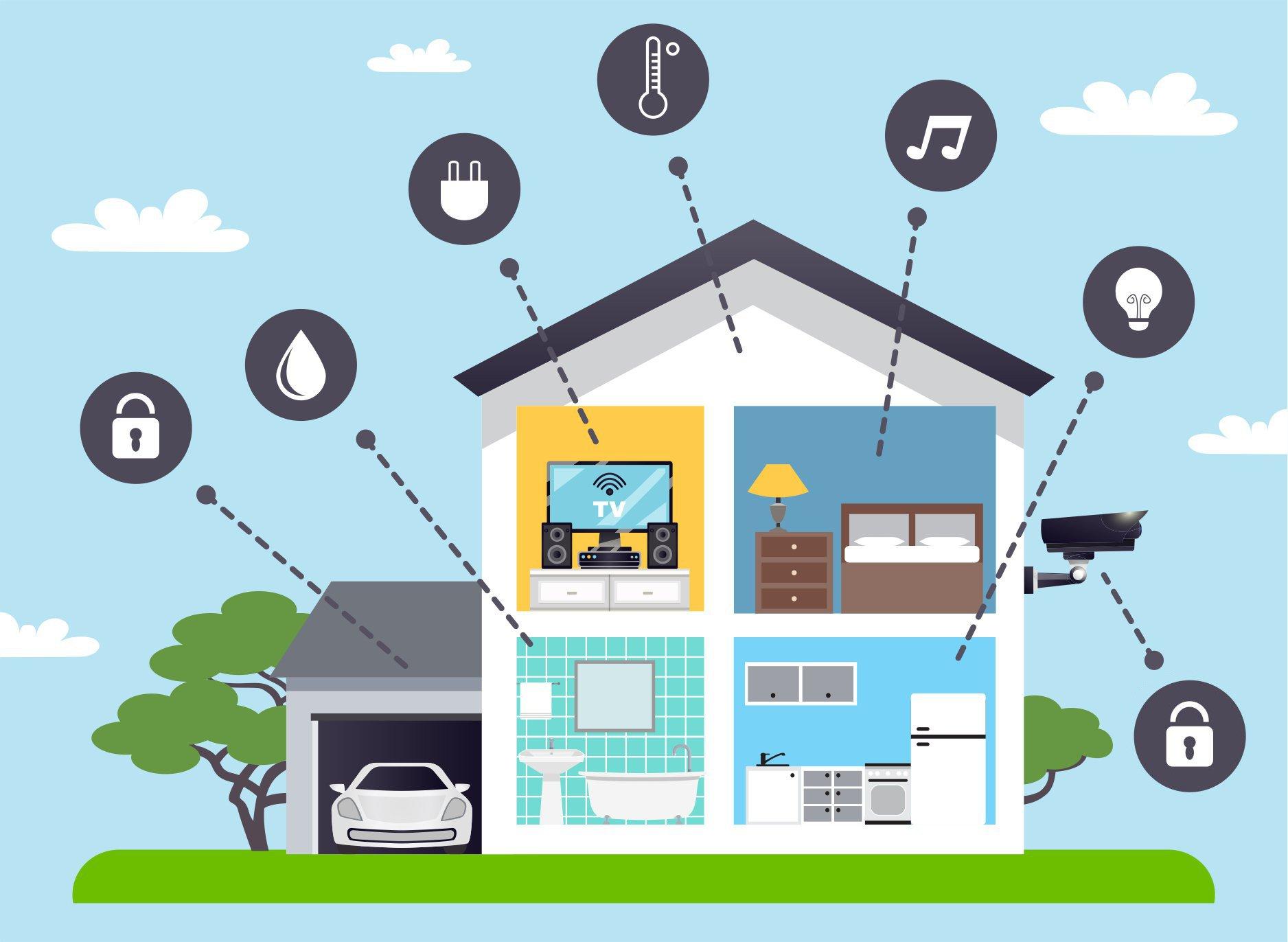 elektroinstalace, elektronické systémy, chytrý dům